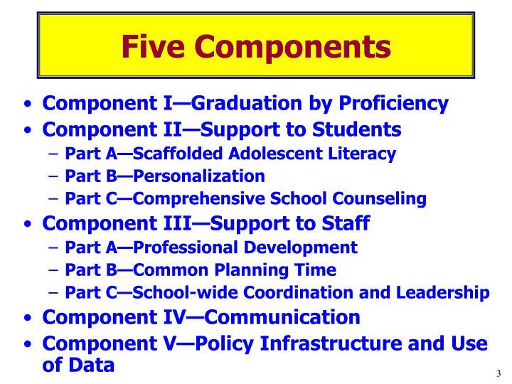 Five Components