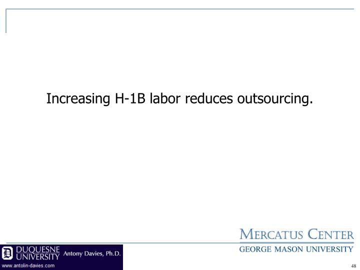 Increasing H-1B labor reduces outsourcing.
