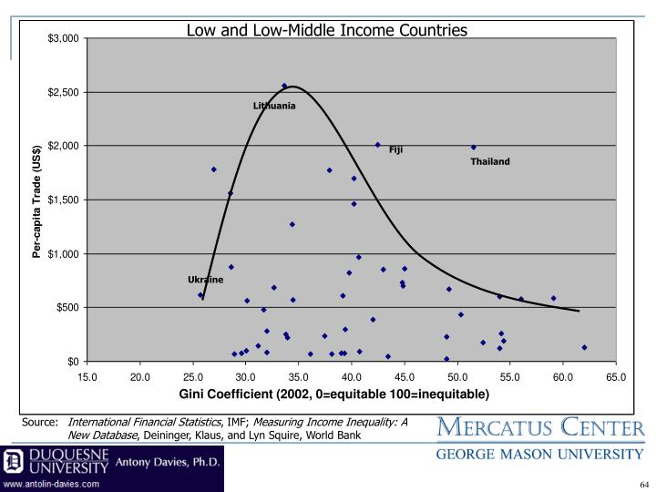 Low and Low-Middle Income Countries