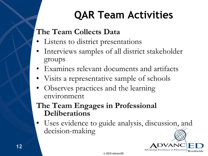 QAR Team Activities