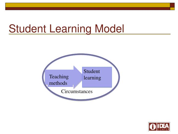 Student Learning Model
