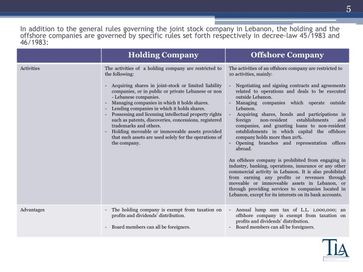 In addition to the general rules governing the joint stock company in Lebanon, the holding and the offshore companies are governed by specific rules set forth respectively in decree-law 45/1983 and 46/1983: