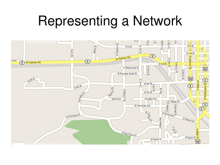 Representing a Network