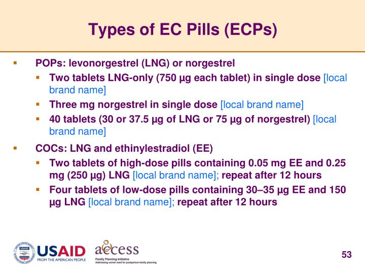 Types of EC Pills (ECPs)
