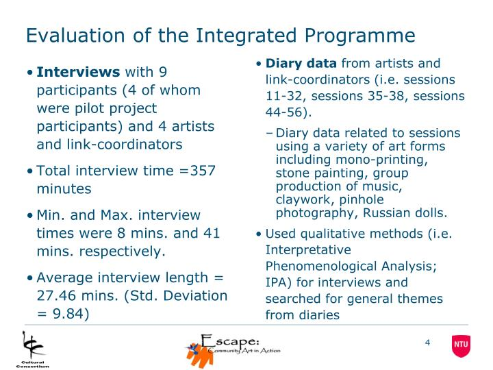 Evaluation of the Integrated Programme