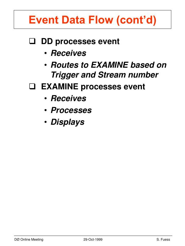 Event Data Flow (cont'd)