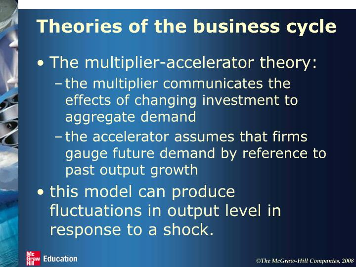 Theories of the business cycle