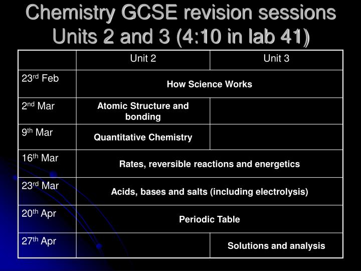 Chemistry GCSE revision sessions Units 2 and 3 (4:10 in lab 41)