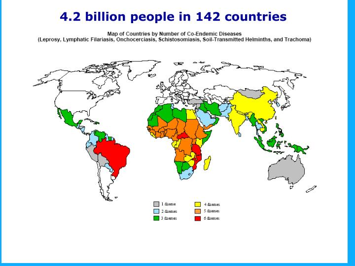 4.2 billion people in 142 countries