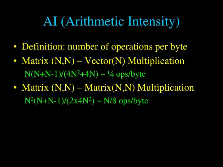 AI (Arithmetic Intensity)