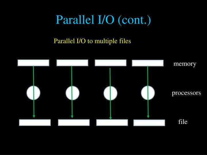 Parallel I/O (cont.)