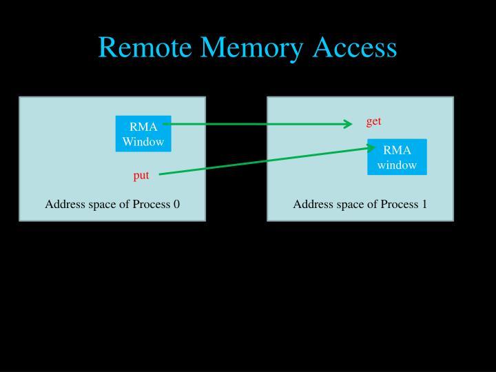 Remote Memory Access