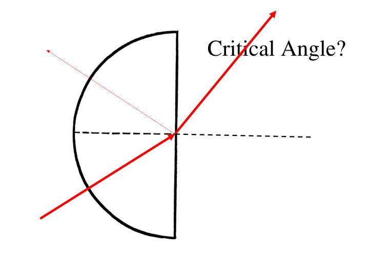 Critical Angle?