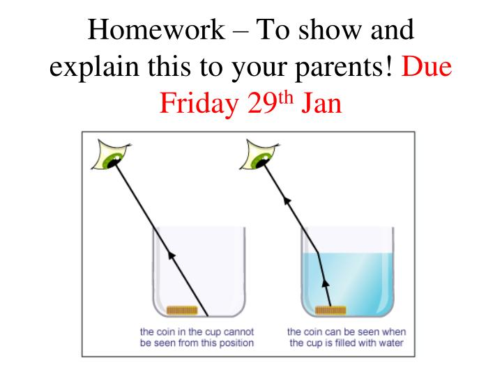 Homework – To show and explain this to your parents!