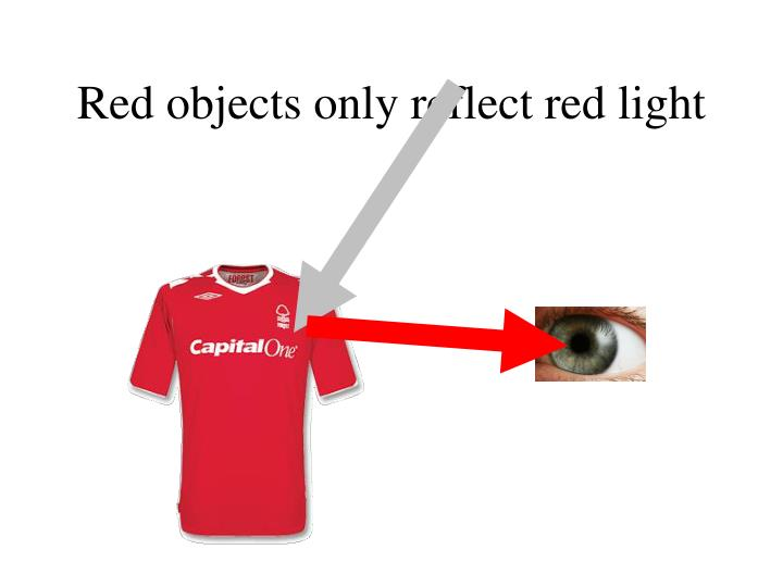 Red objects only reflect red light
