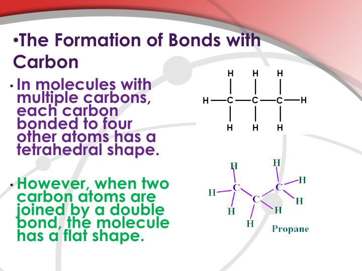 The Formation of Bonds with Carbon