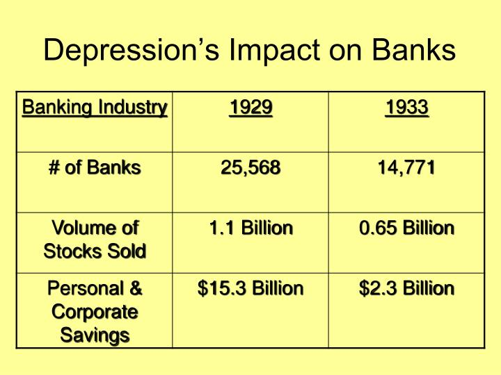 Depression's Impact on Banks