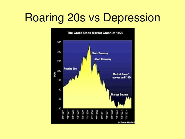 Roaring 20s vs Depression