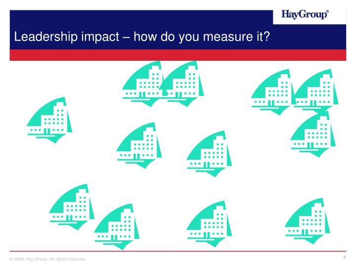 Leadership impact – how do you measure it?