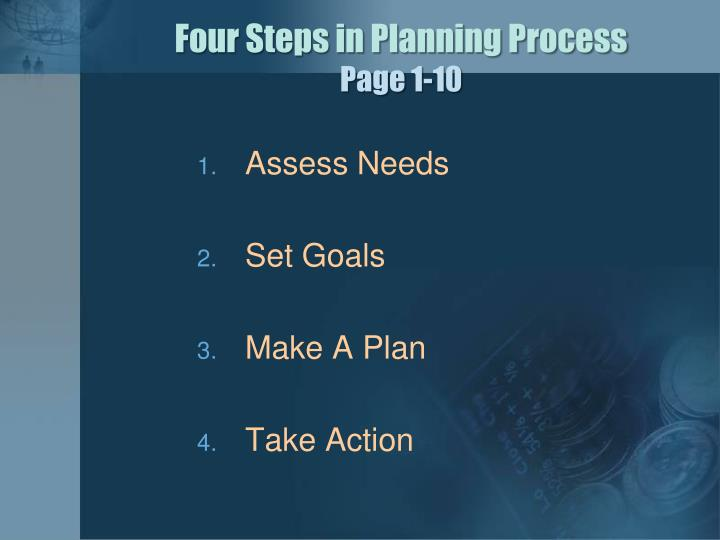 Four Steps in Planning Process