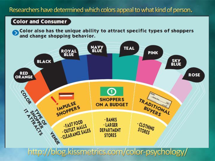http://blog.kissmetrics.com/color-psychology/