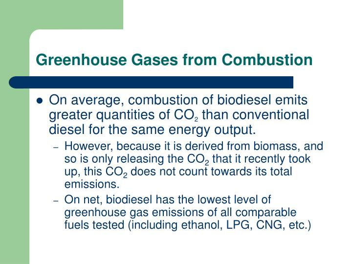 Greenhouse Gases from Combustion