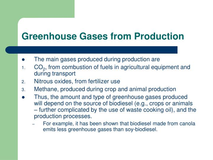 Greenhouse Gases from Production