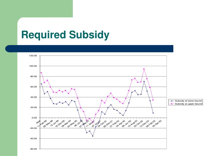 Required Subsidy