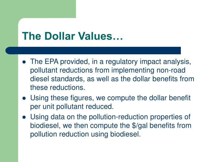 The Dollar Values…