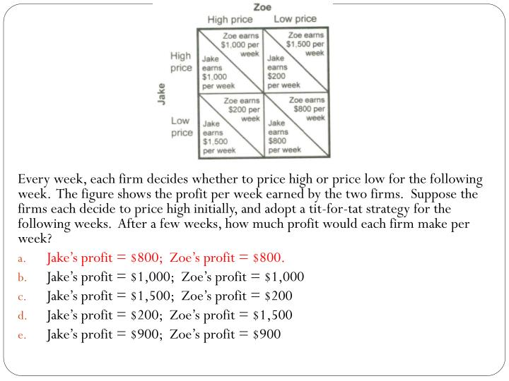 Every week, each firm decides whether to price high or price low for the following week.  The figure shows the profit per week earned by the two firms.  Suppose the firms each decide to price high initially, and adopt a tit-for-tat strategy for the following weeks.  After a few weeks, how much profit would each firm make per week?