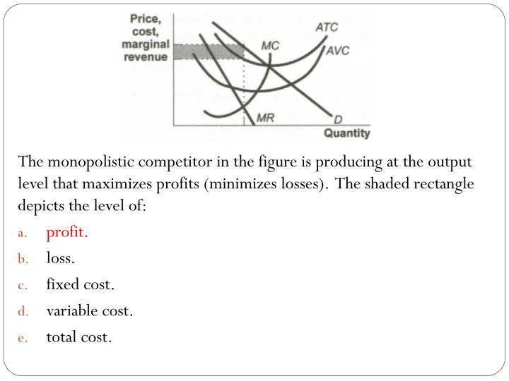 The monopolistic competitor in the figure is producing at the output level that maximizes profits (minimizes losses).  The shaded rectangle depicts the level of: