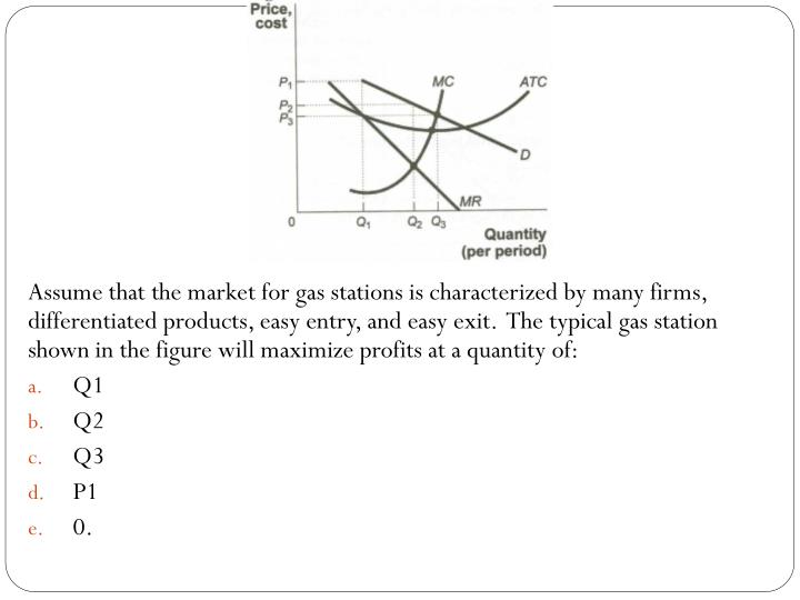 Assume that the market for gas stations is characterized by many firms, differentiated products, easy entry, and easy exit.  The typical gas station shown in the figure will maximize profits at a quantity of: