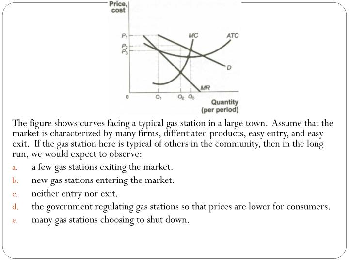 The figure shows curves facing a typical gas station in a large town.  Assume that the market is characterized by many firms, diffentiated products, easy entry, and easy exit.  If the gas station here is typical of others in the community, then in the long run, we would expect to observe: