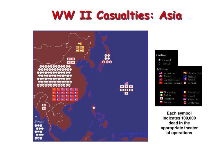 WW II Casualties: Asia