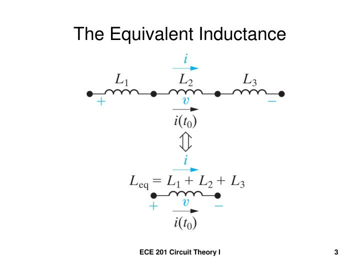 The Equivalent Inductance