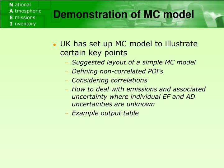 Demonstration of MC model