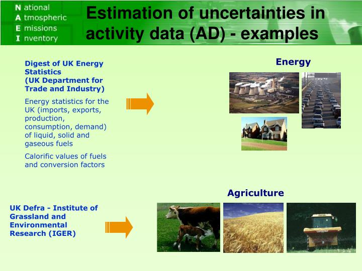 Estimation of uncertainties in activity data (AD) - examples