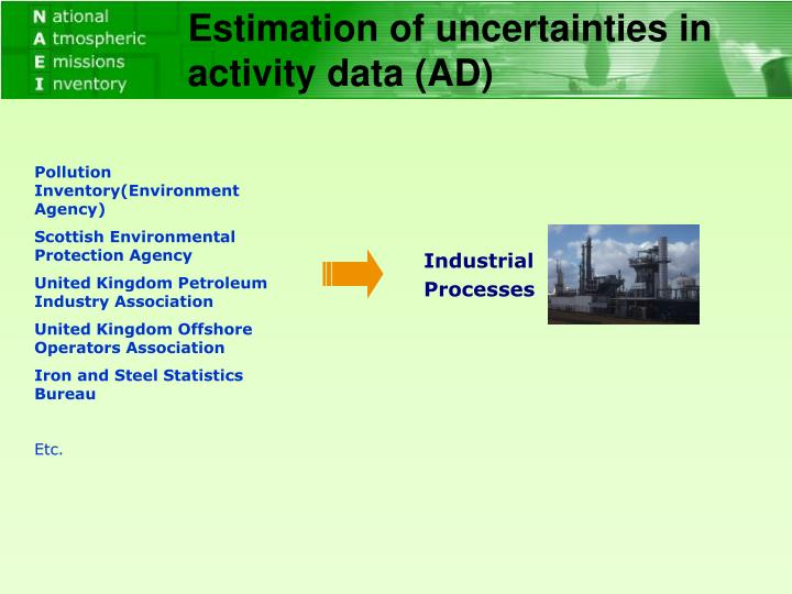 Estimation of uncertainties in activity data (AD)