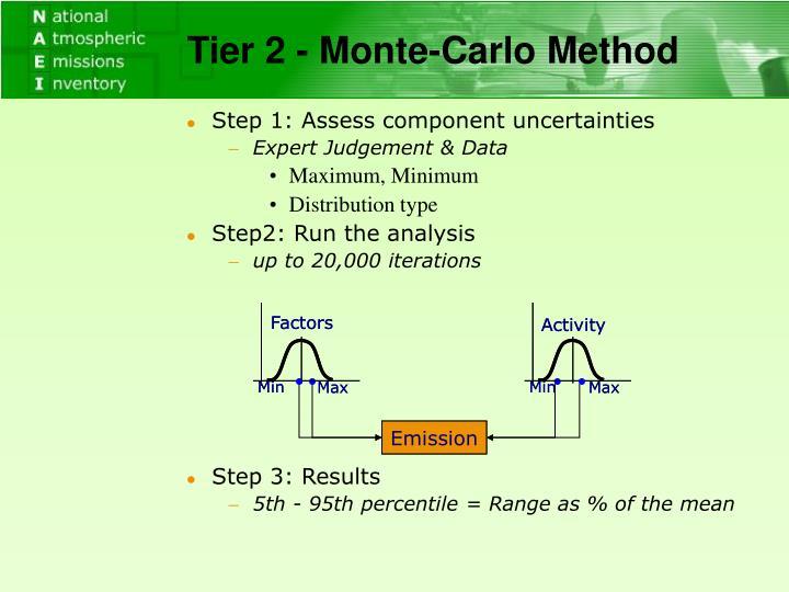 Tier 2 - Monte-Carlo Method