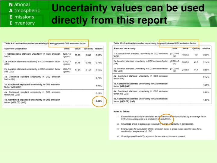 Uncertainty values can be used directly from this report