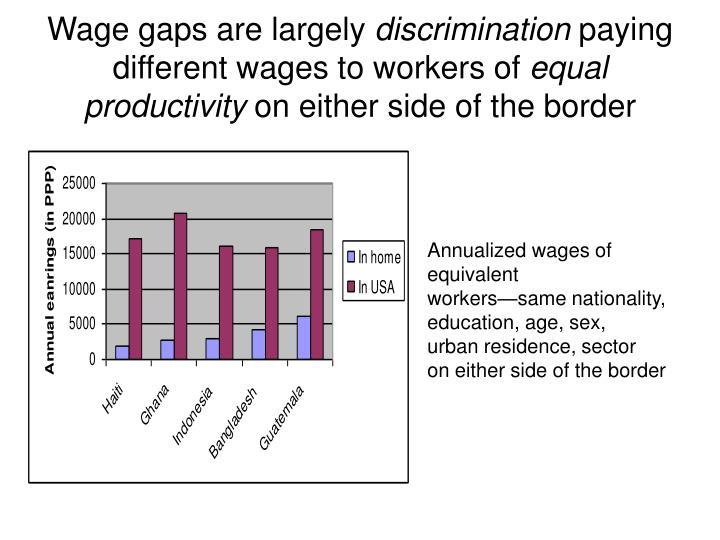 Wage gaps are largely