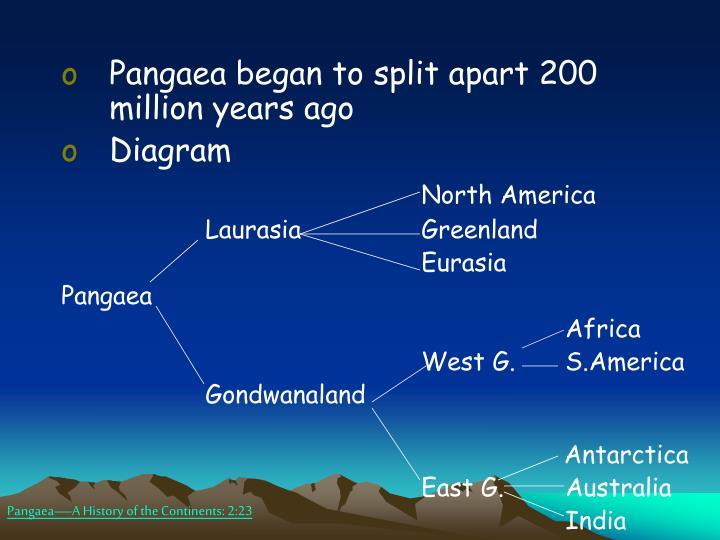 Pangaea began to split apart 200  million years ago