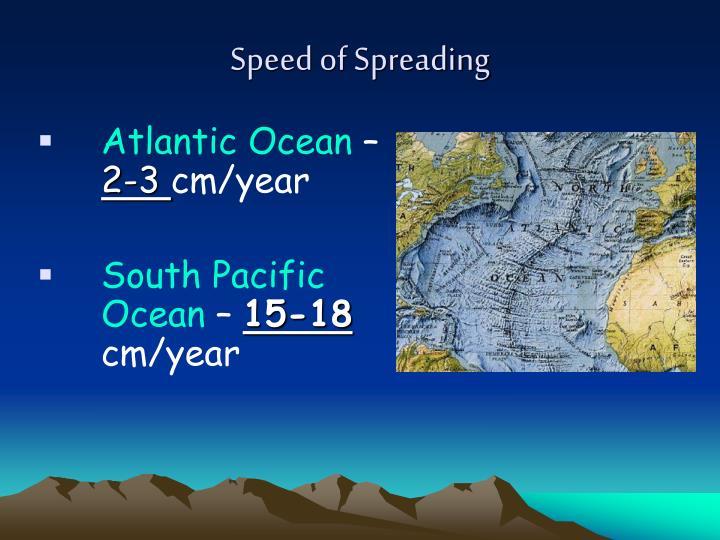 Speed of Spreading