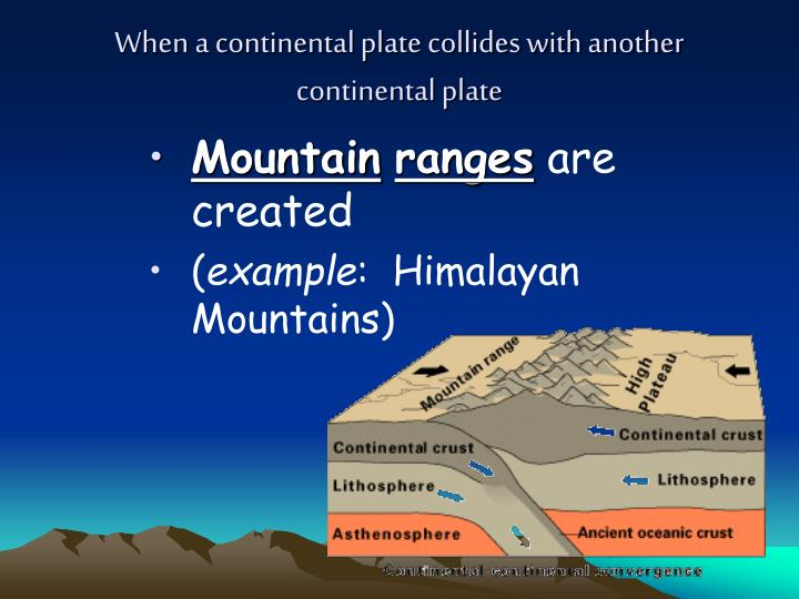 When a continental plate collides with another continental plate