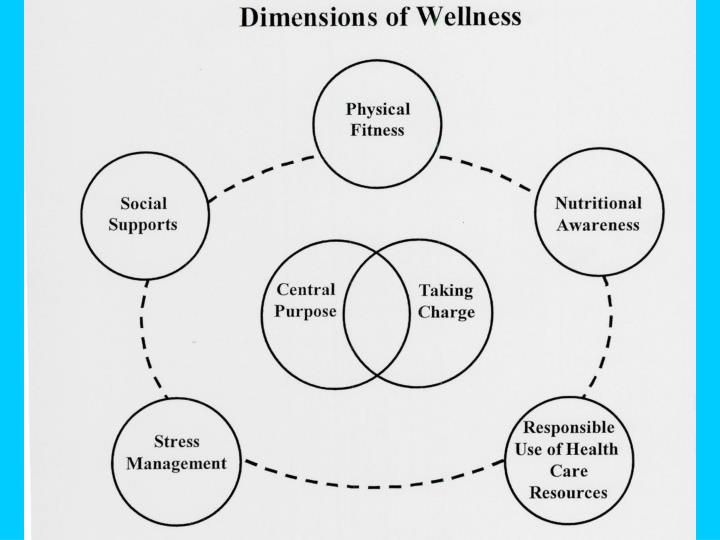 John Newport, Ph.D., Wellness and Recovery Associates