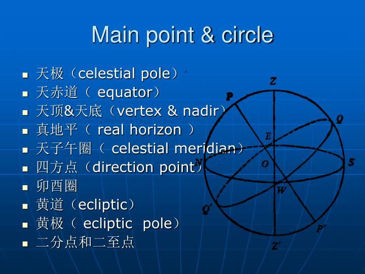Main point & circle