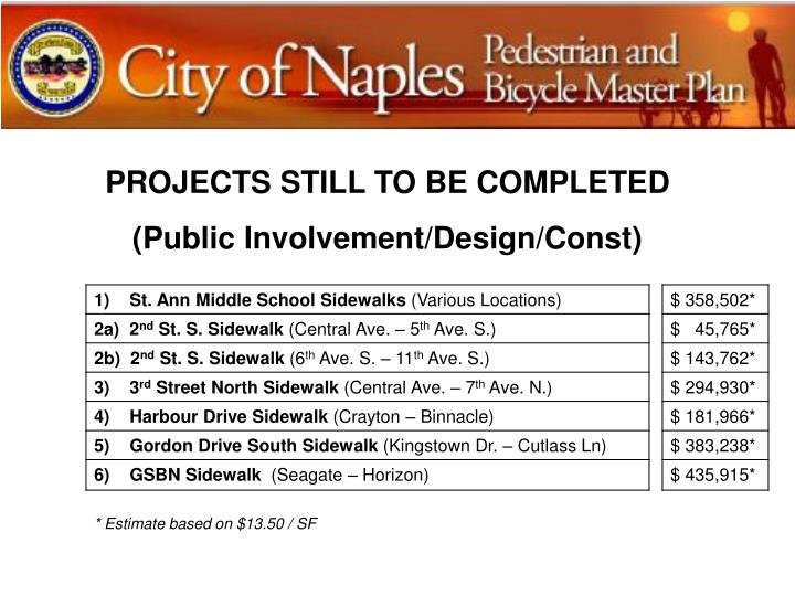 PROJECTS STILL TO BE COMPLETED
