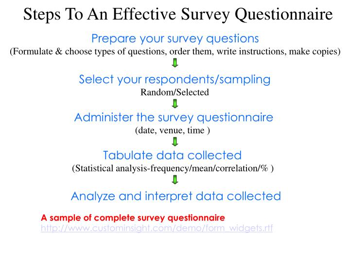 Steps To An Effective Survey Questionnaire