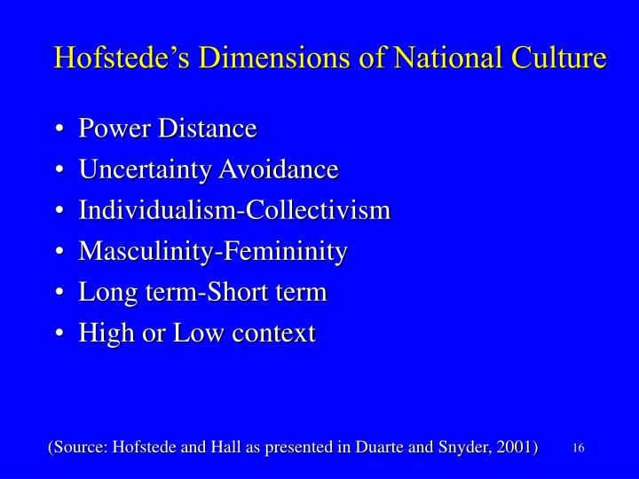 Hofstede's Dimensions of National Culture
