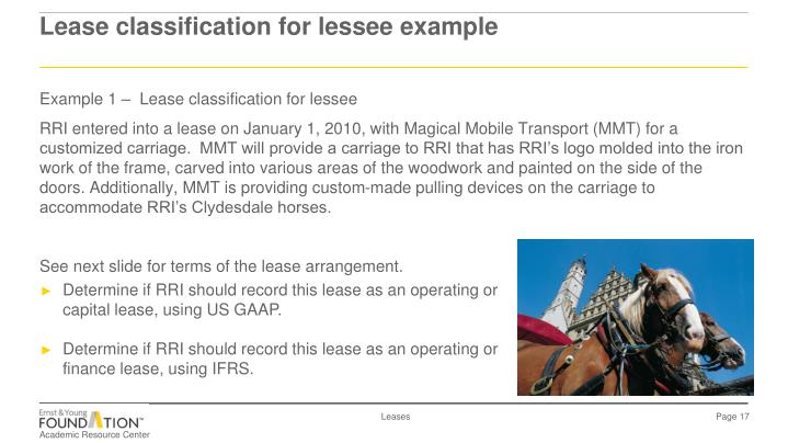 Example 1 –  Lease classification for lessee